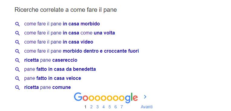 Esempio correlate SERP Google